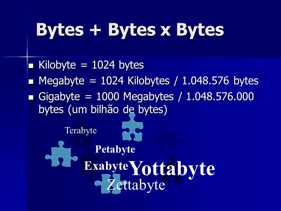 Yottabyte Bytes + Bytes x Bytes Zettabyte Exabyte