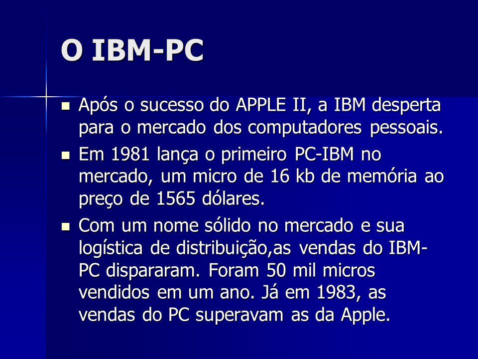 O IBM-PC Após o sucesso do APPLE II, a IBM desperta para o mercado dos computadores pessoais.