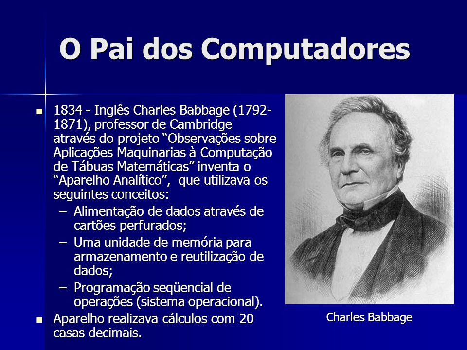 O Pai dos Computadores