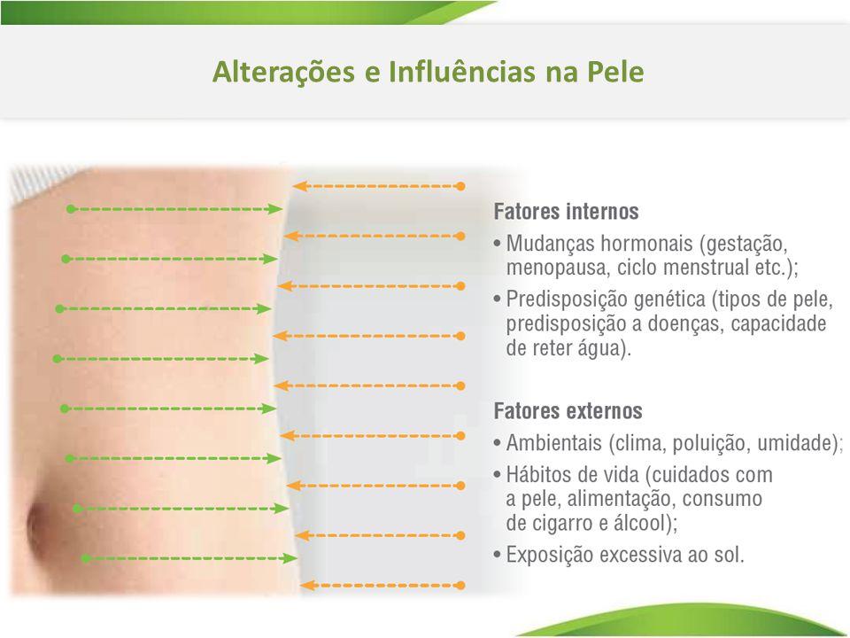 Alterações e Influências na Pele