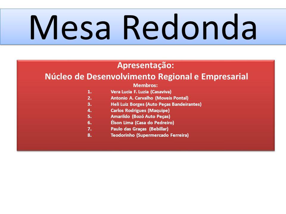 Núcleo de Desenvolvimento Regional e Empresarial