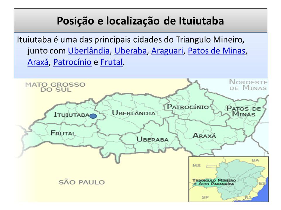 Posição e localização de Ituiutaba