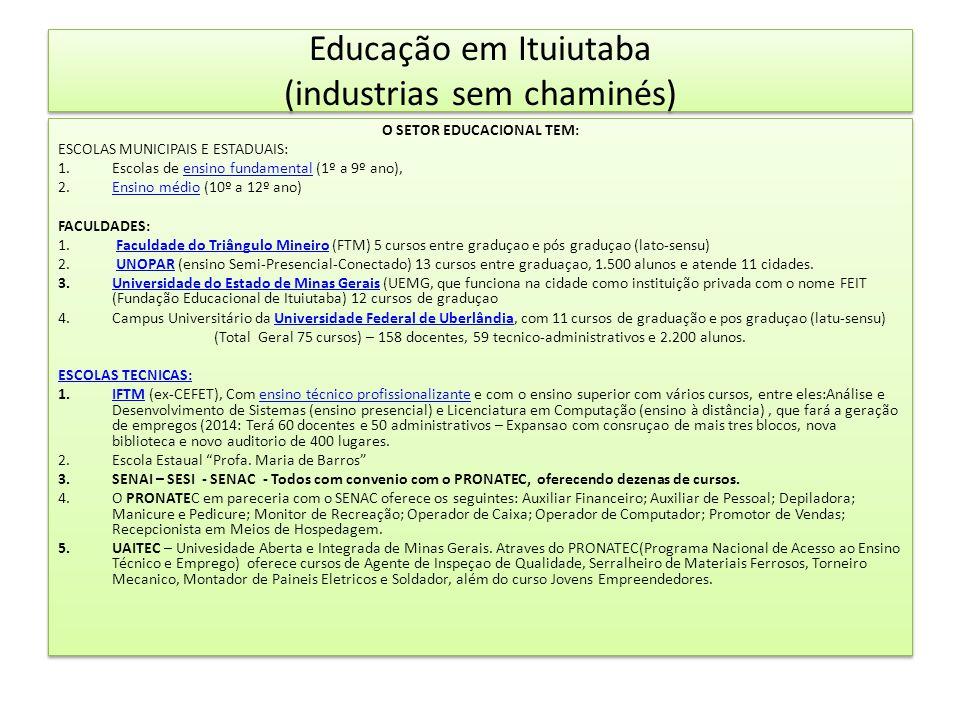 Educação em Ituiutaba (industrias sem chaminés)
