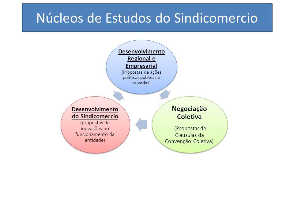Núcleos de Estudos do Sindicomercio