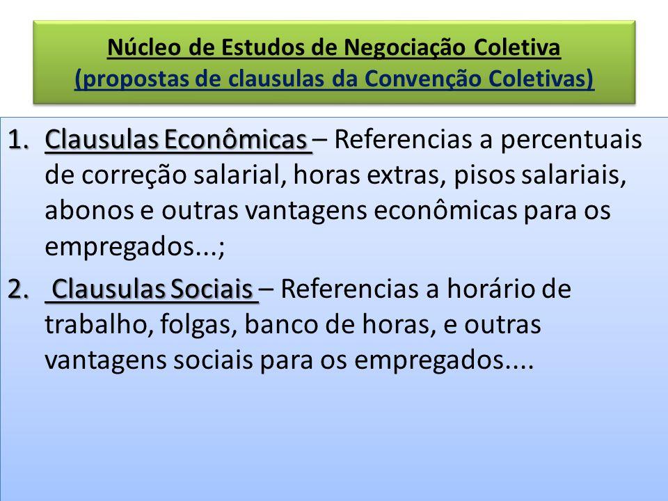 Núcleo de Estudos de Negociação Coletiva (propostas de clausulas da Convenção Coletivas)