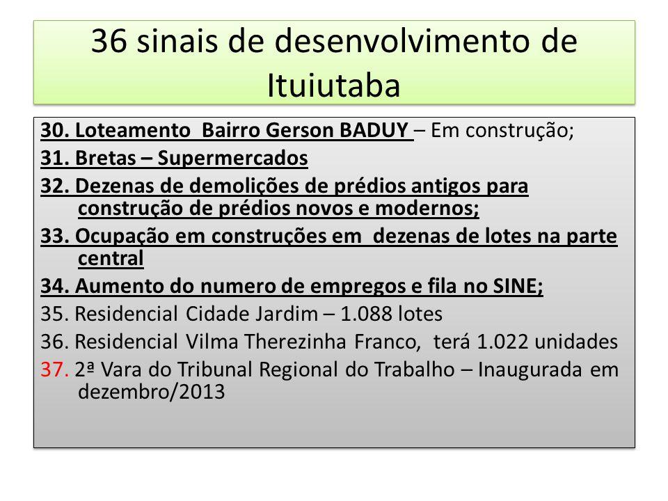 36 sinais de desenvolvimento de Ituiutaba