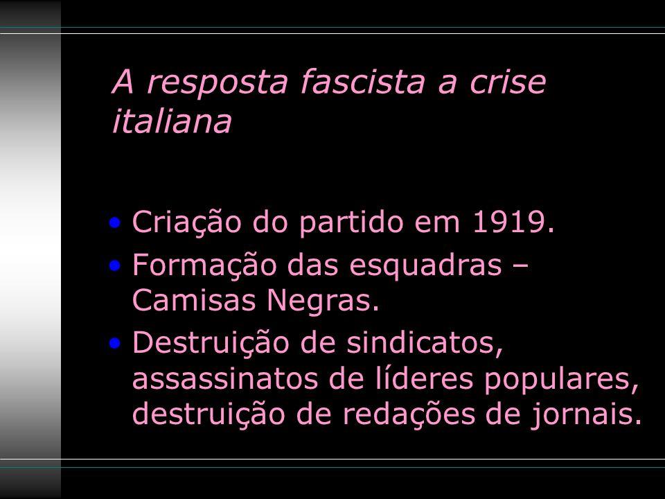 A resposta fascista a crise italiana