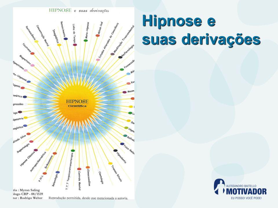 Hipnose e suas derivações