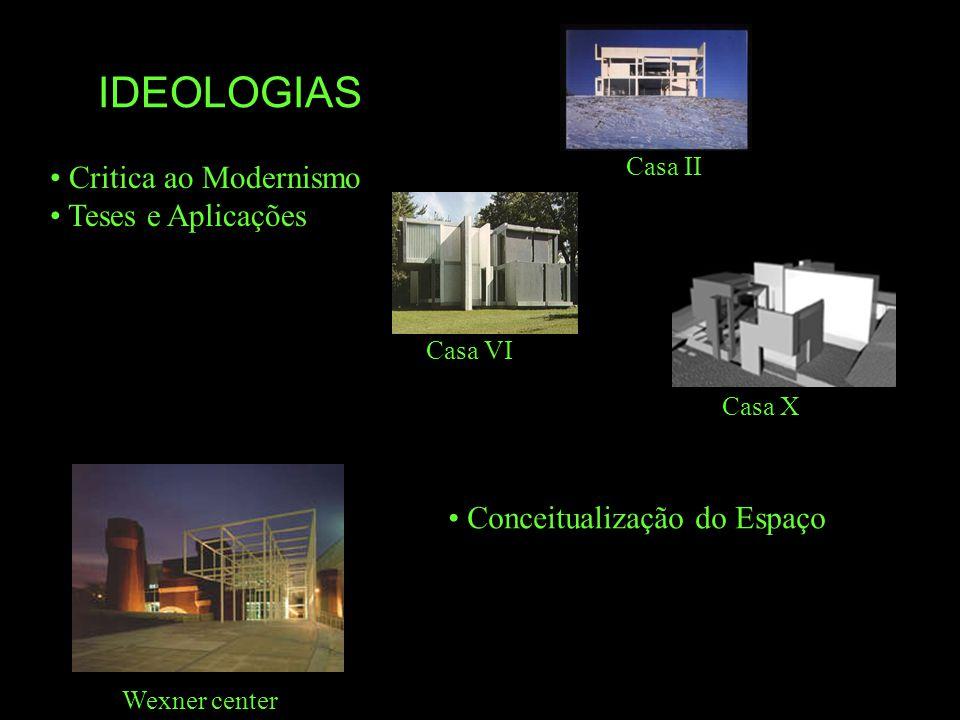 IDEOLOGIAS Critica ao Modernismo Teses e Aplicações