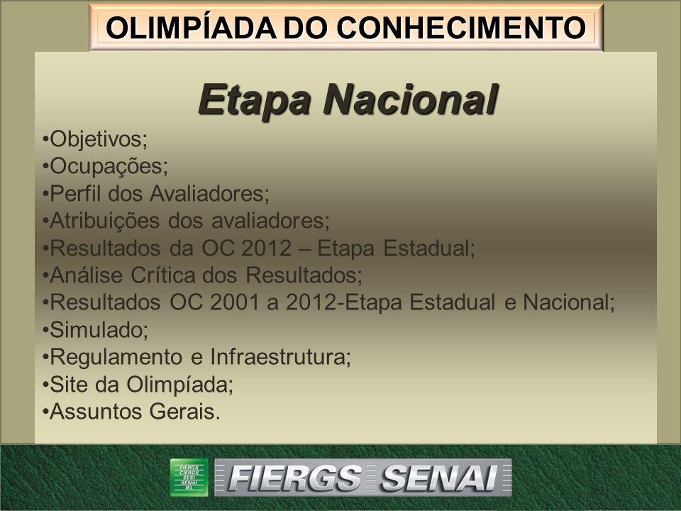 Etapa Nacional Objetivos; Ocupações; Perfil dos Avaliadores;