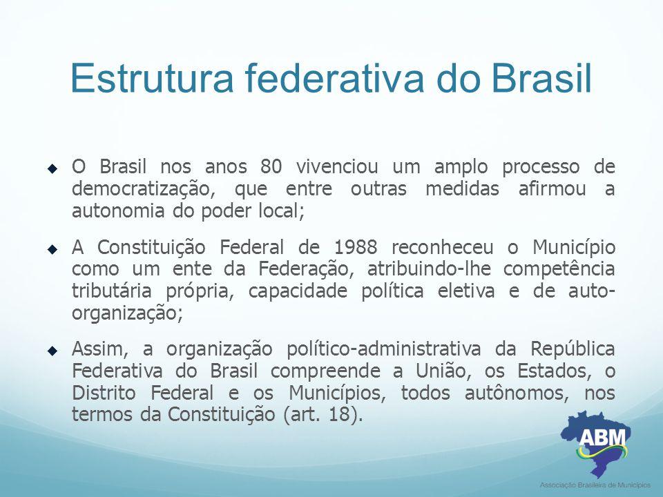 Estrutura federativa do Brasil