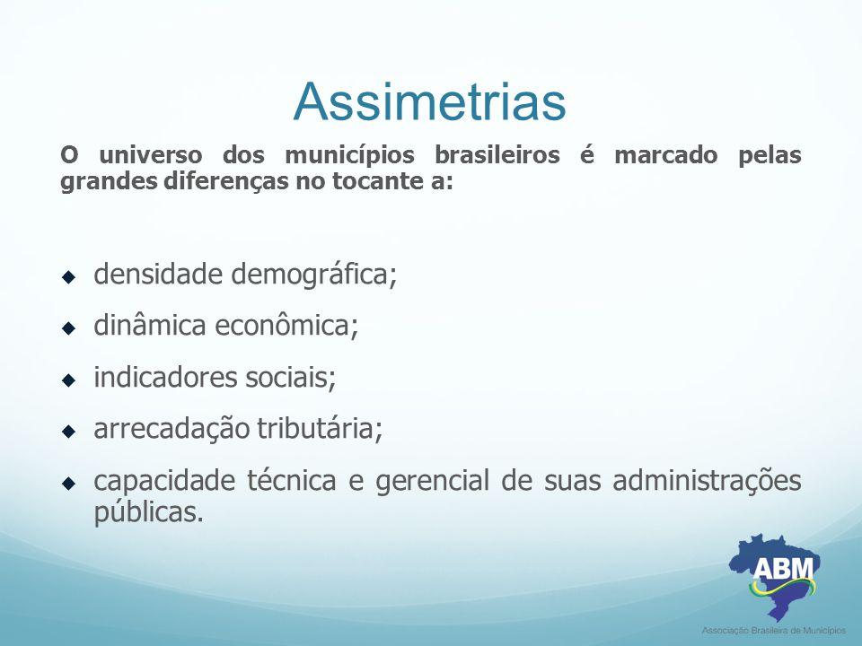 Assimetrias densidade demográfica; dinâmica econômica;