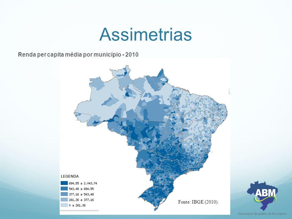 Assimetrias Renda per capita média por município - 2010