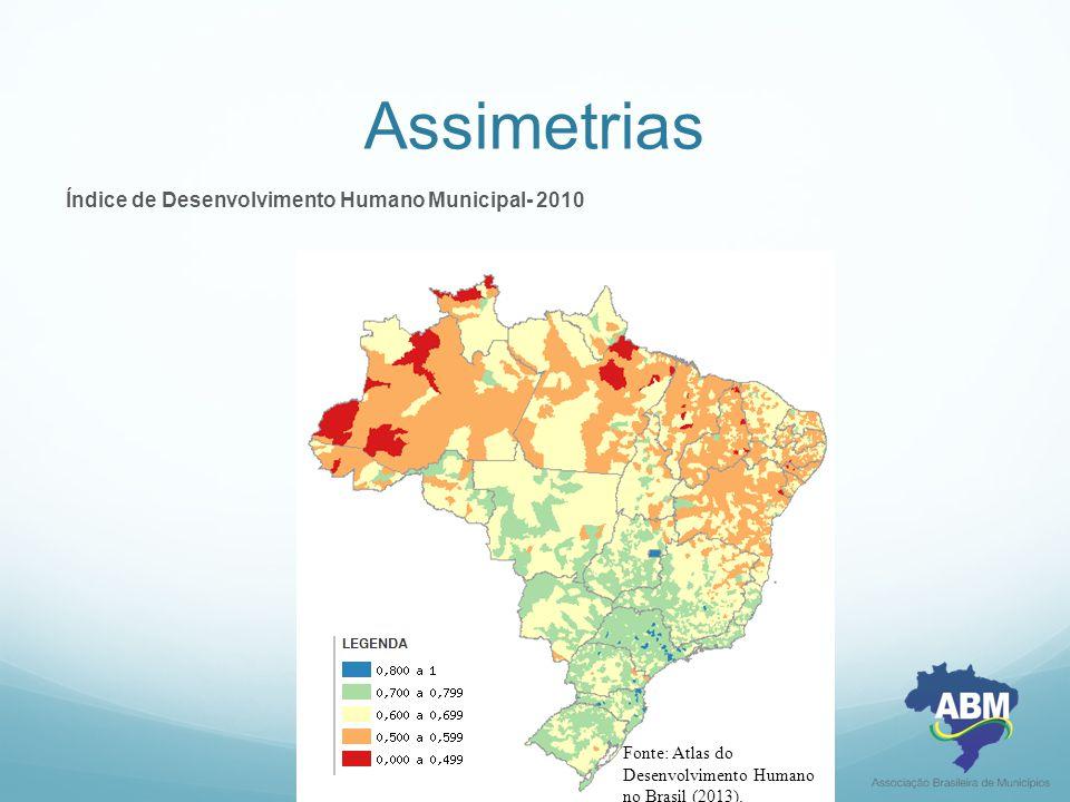 Assimetrias Índice de Desenvolvimento Humano Municipal- 2010