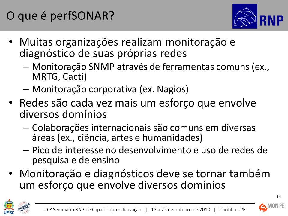 O que é perfSONAR Muitas organizações realizam monitoração e diagnóstico de suas próprias redes.