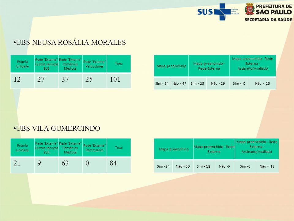 UBS NEUSA ROSÁLIA MORALES 12 27 37 25 101
