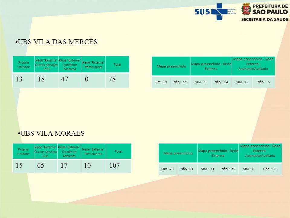 UBS VILA DAS MERCÊS 13 18 47 78 UBS VILA MORAES 15 65 17 10 107