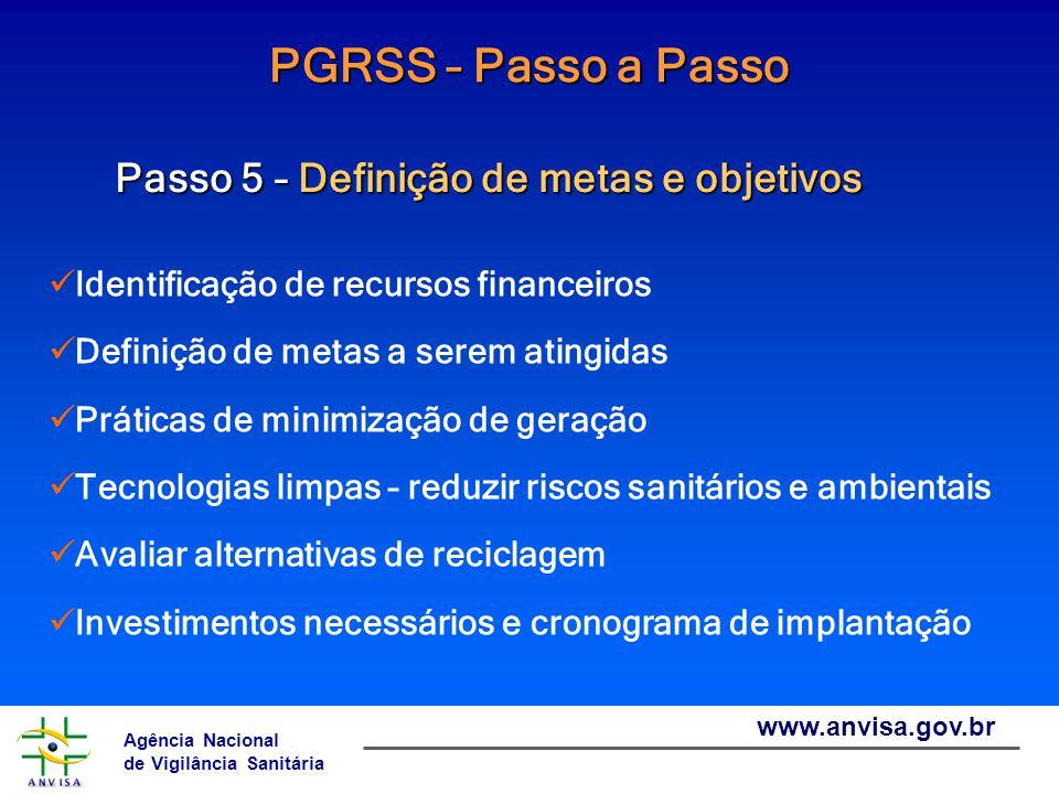 PGRSS – Passo a Passo Passo 5 – Definição de metas e objetivos