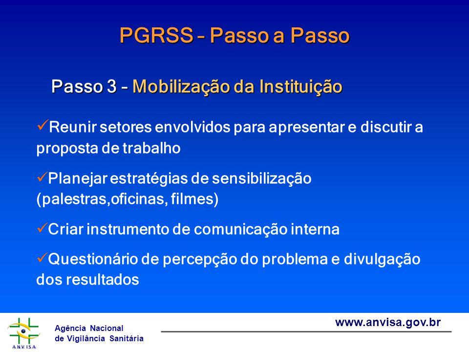 PGRSS – Passo a Passo Passo 3 – Mobilização da Instituição