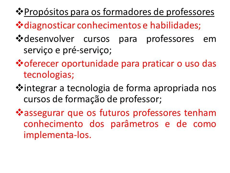 Propósitos para os formadores de professores