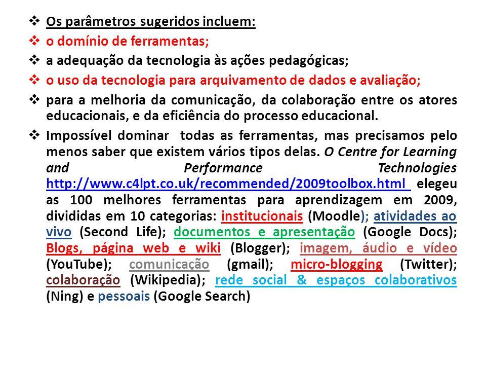Os parâmetros sugeridos incluem: