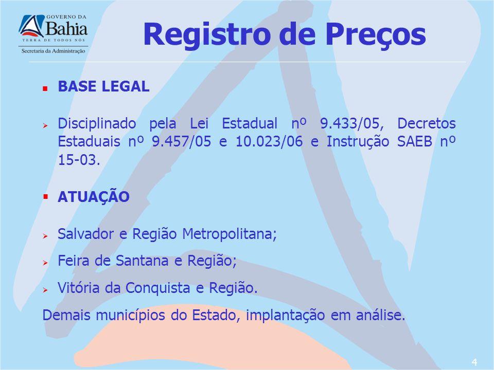 Registro de Preços BASE LEGAL