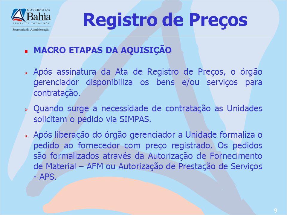 Registro de Preços MACRO ETAPAS DA AQUISIÇÃO