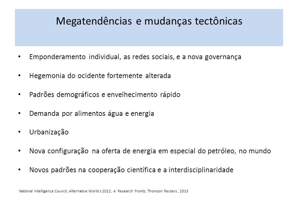 Megatendências e mudanças tectônicas