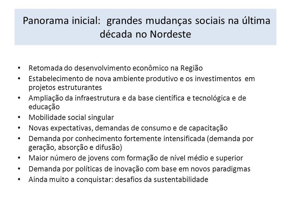 Panorama inicial: grandes mudanças sociais na última década no Nordeste