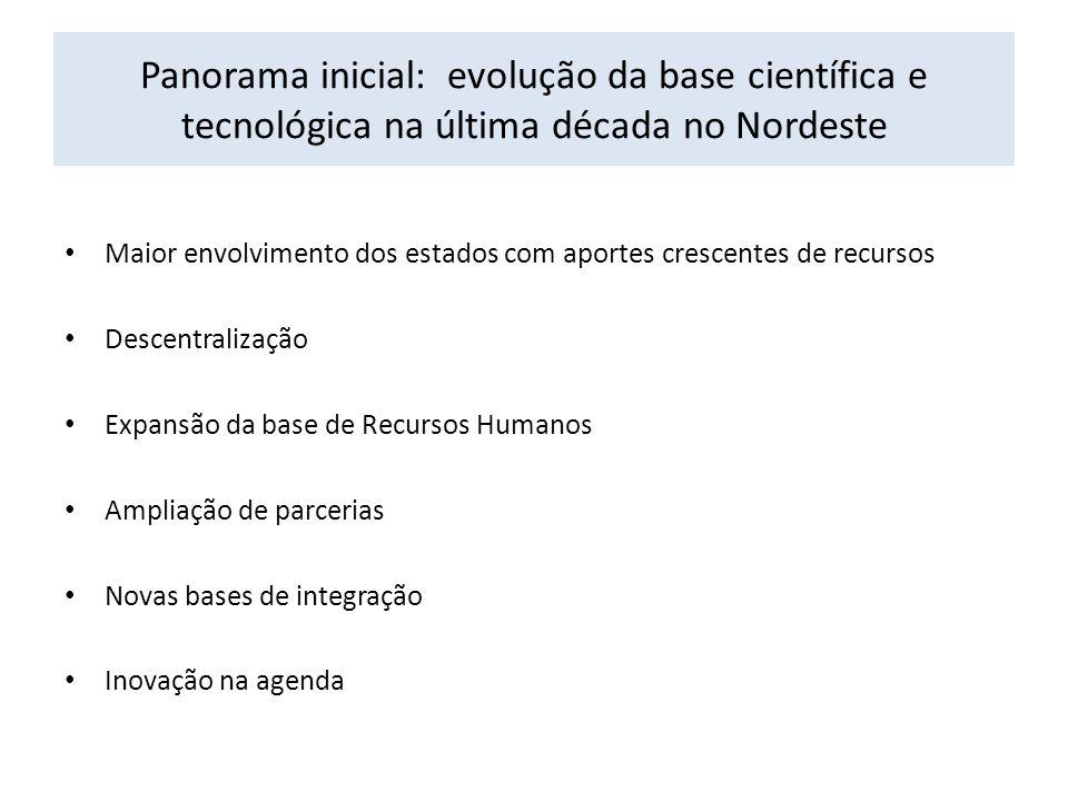 Panorama inicial: evolução da base científica e tecnológica na última década no Nordeste