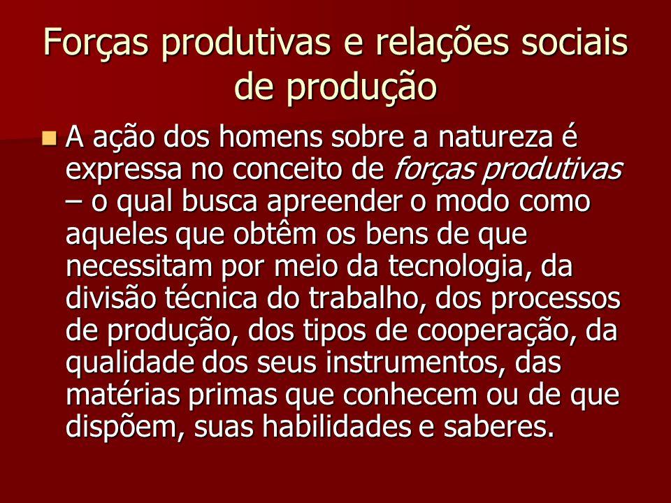 Forças produtivas e relações sociais de produção