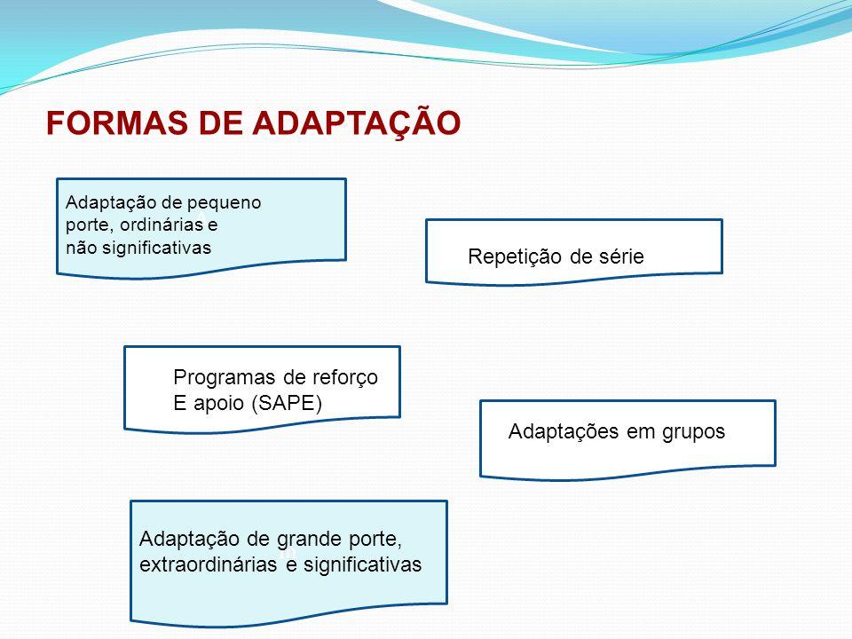 FORMAS DE ADAPTAÇÃO A RE Repetição de série Programas de reforço