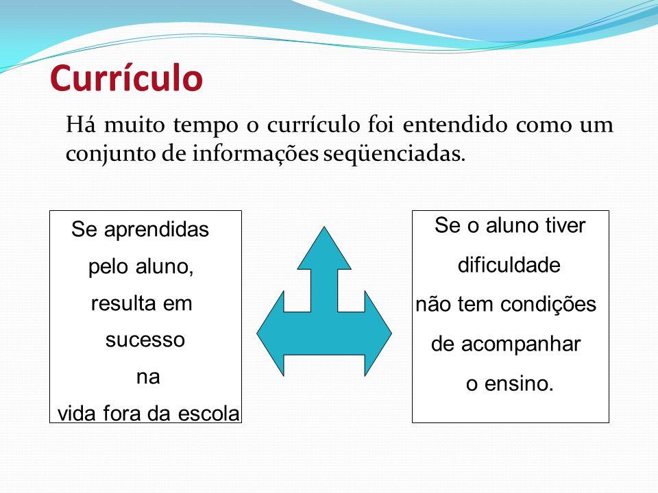 Currículo Há muito tempo o currículo foi entendido como um conjunto de informações seqüenciadas. Se aprendidas.