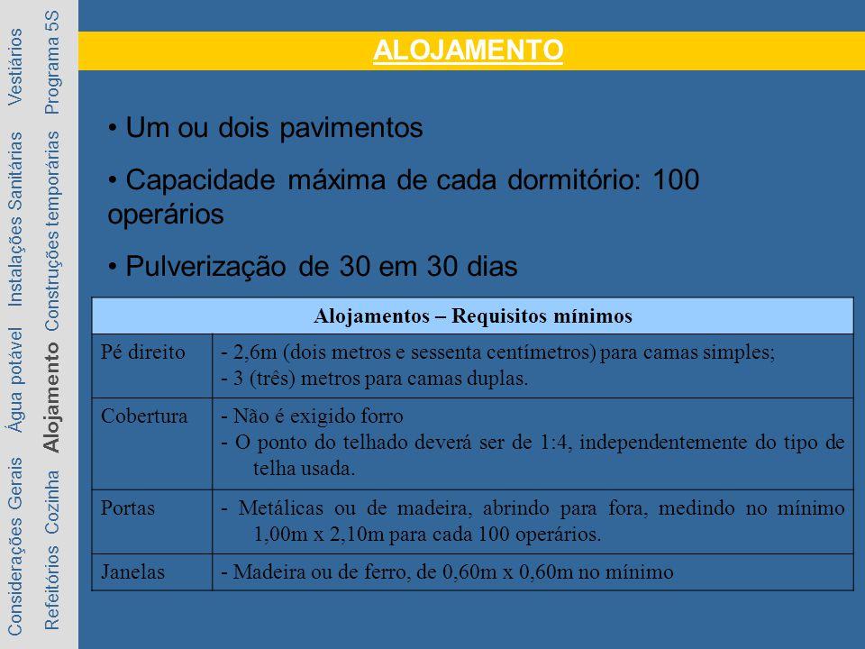 Alojamentos – Requisitos mínimos