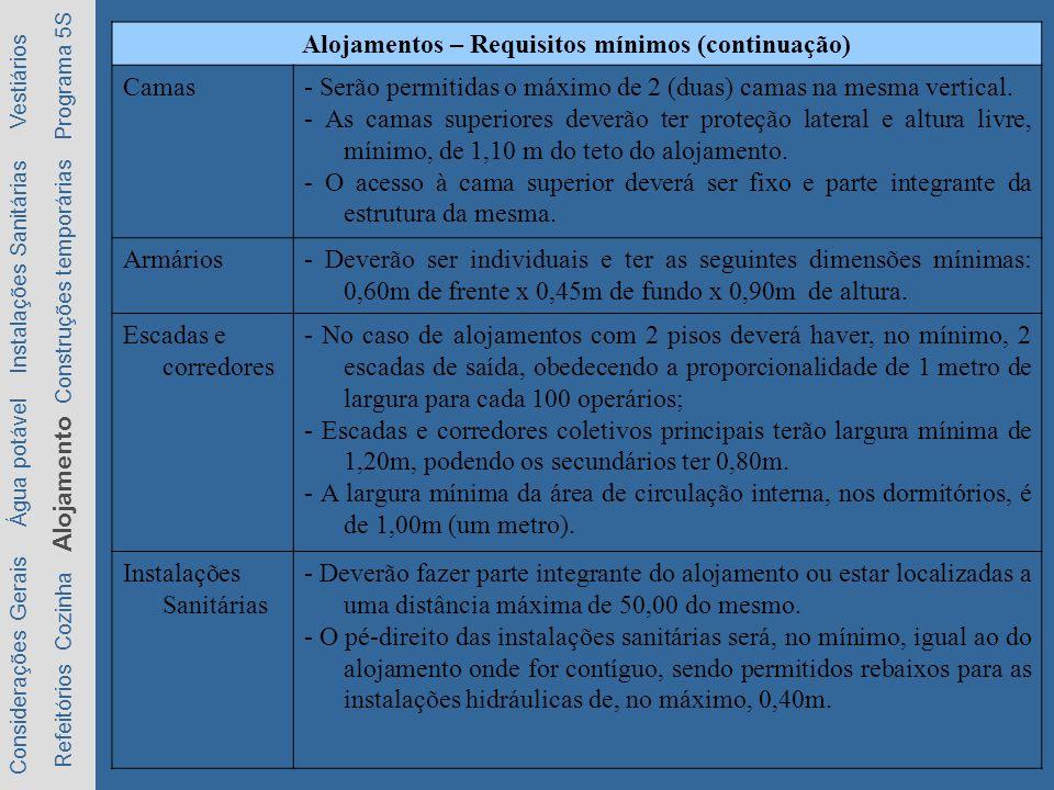 Alojamentos – Requisitos mínimos (continuação)