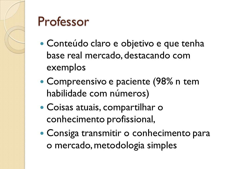 Professor Conteúdo claro e objetivo e que tenha base real mercado, destacando com exemplos.