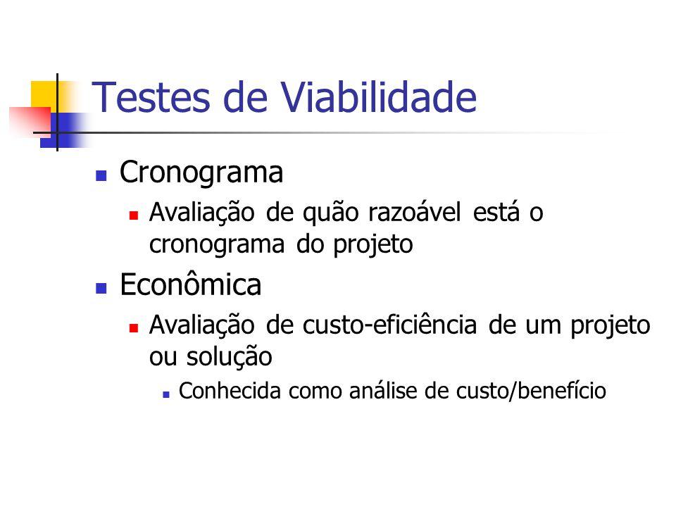 Testes de Viabilidade Cronograma Econômica