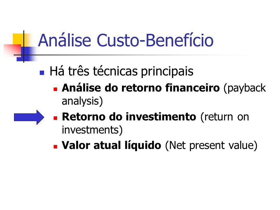 Análise Custo-Benefício