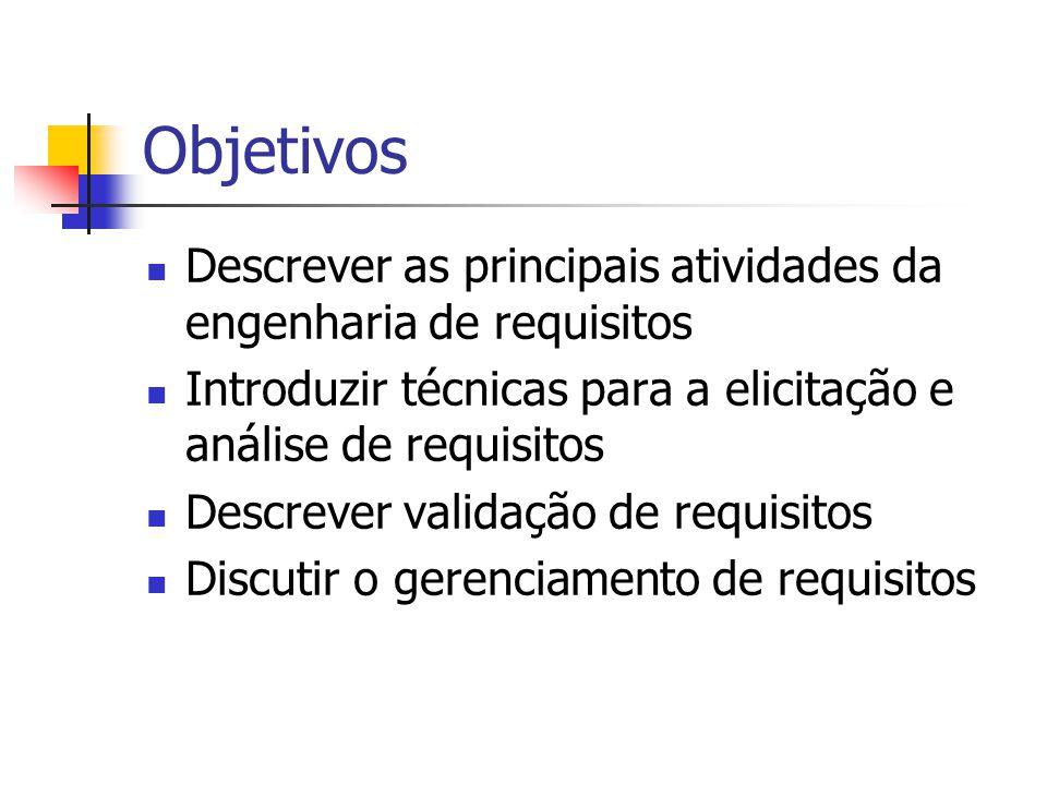 Objetivos Descrever as principais atividades da engenharia de requisitos. Introduzir técnicas para a elicitação e análise de requisitos.