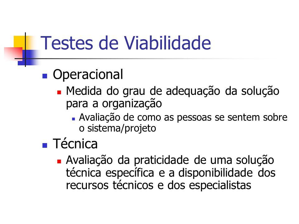 Testes de Viabilidade Operacional Técnica