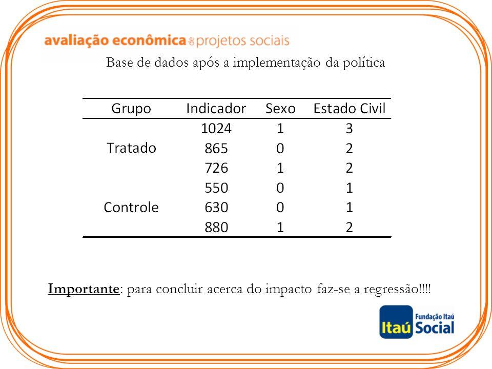 Base de dados após a implementação da política