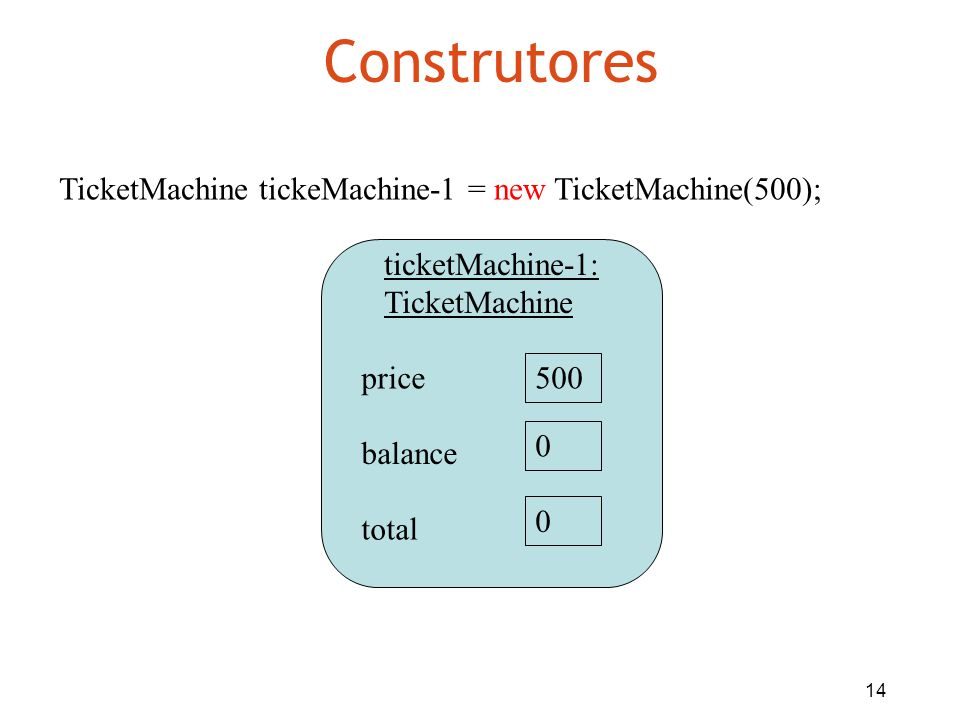 Construtores TicketMachine tickeMachine-1 = new TicketMachine(500);