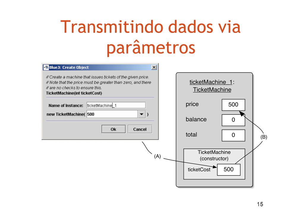Transmitindo dados via parâmetros