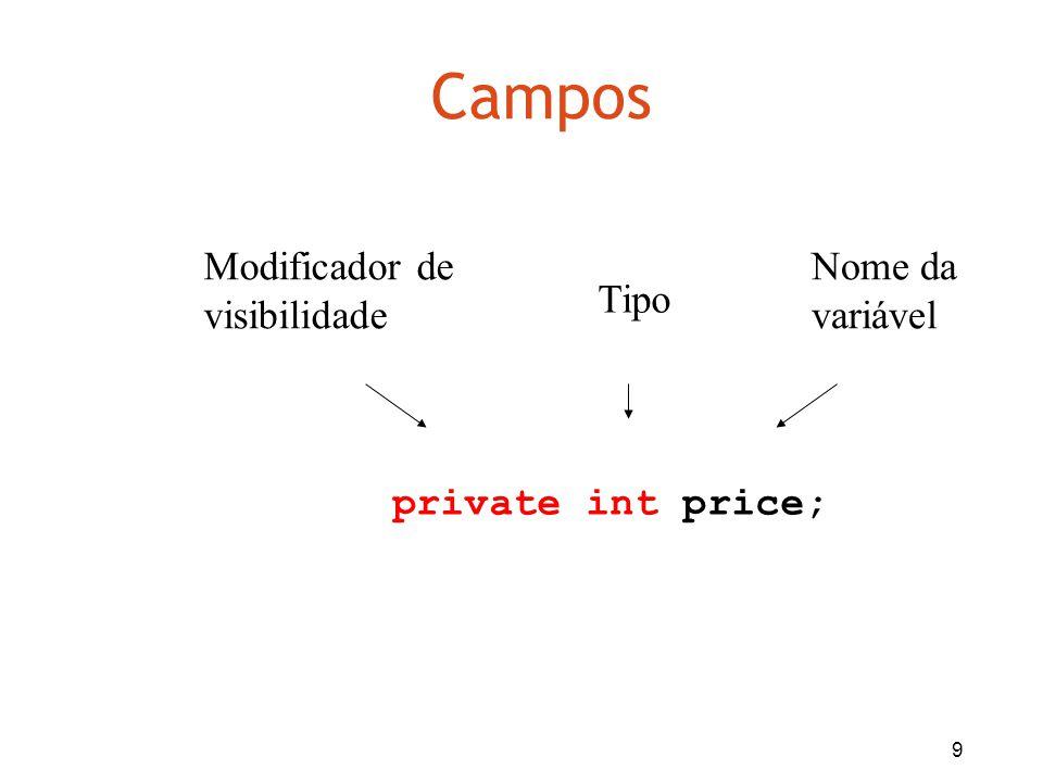 Campos Modificador de visibilidade Nome da variável Tipo