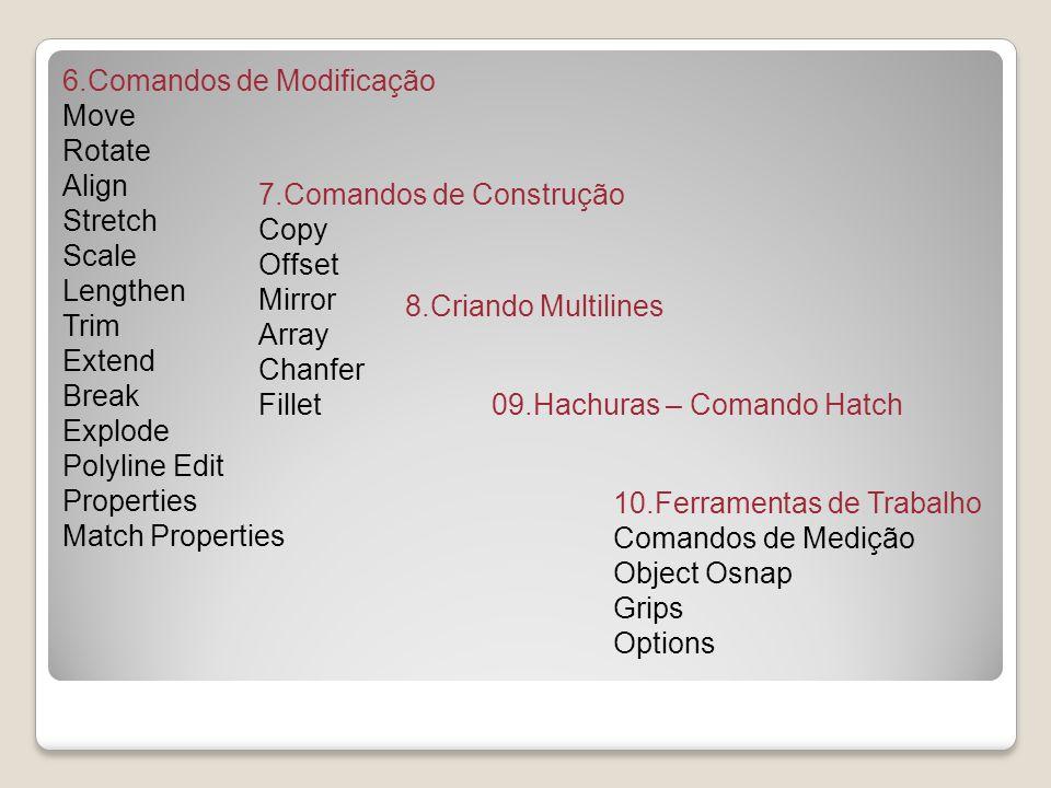 6.Comandos de Modificação