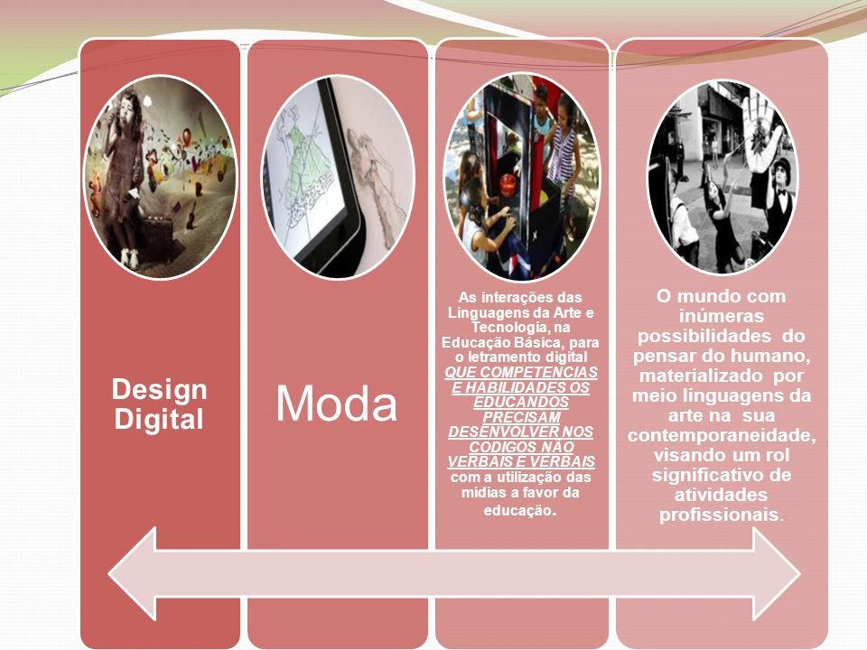 Design Digital Moda.
