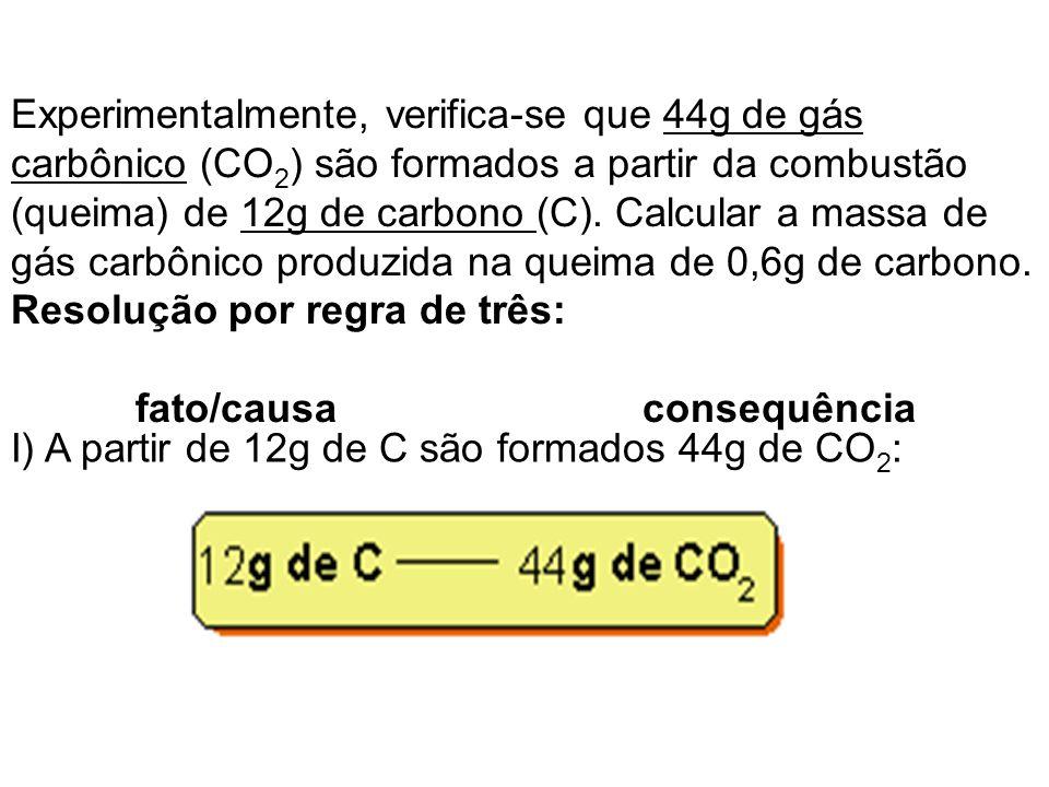 Experimentalmente, verifica-se que 44g de gás carbônico (CO2) são formados a partir da combustão (queima) de 12g de carbono (C). Calcular a massa de