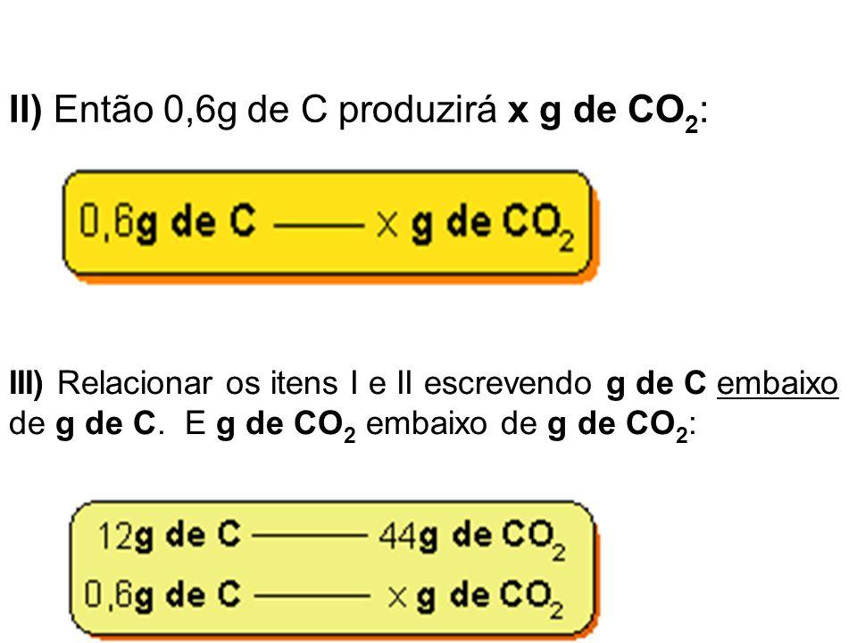 II) Então 0,6g de C produzirá x g de CO2: