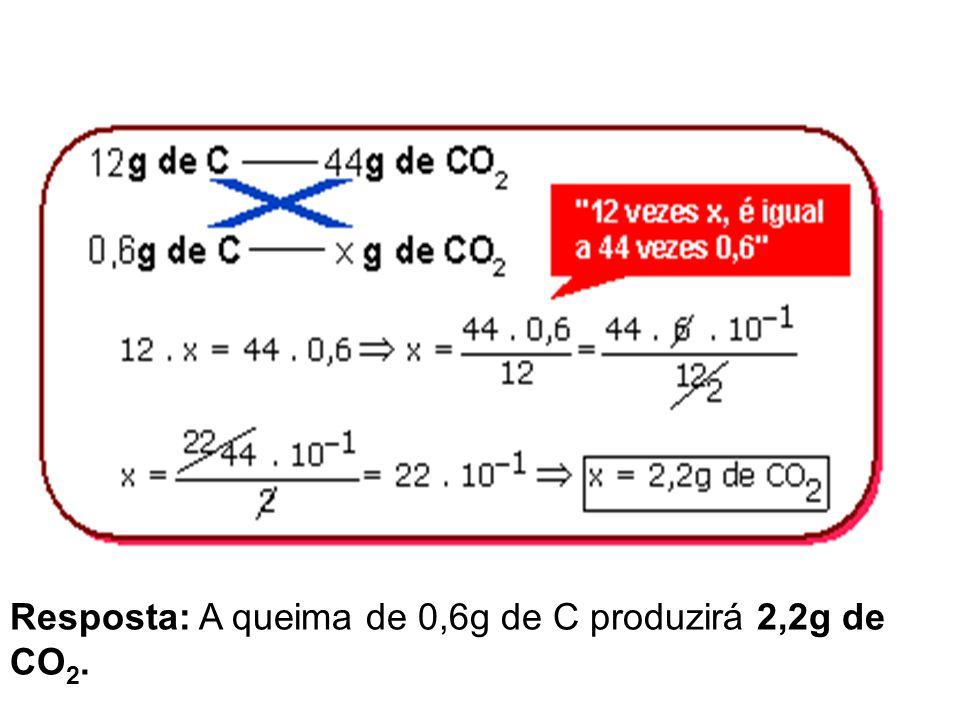 Resposta: A queima de 0,6g de C produzirá 2,2g de CO2.