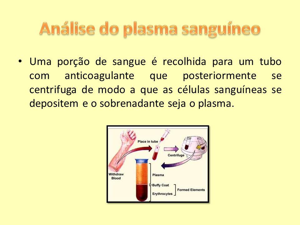 Análise do plasma sanguíneo